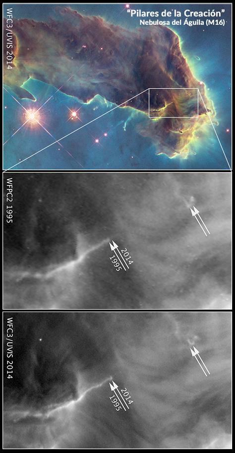 Comparación de algunas características de M16 observadas en la imagen de 1995 con su estado en la imagen de 2014. Créditos: NASA / ESA/Hubble / Hubble Heritage Team.