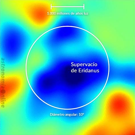Esta es la mejor imagen del Supervacío de Eridanus obtenida hasta el momento. Créditos: Proyecto Pan-STARRS / Gergő Kránicz.