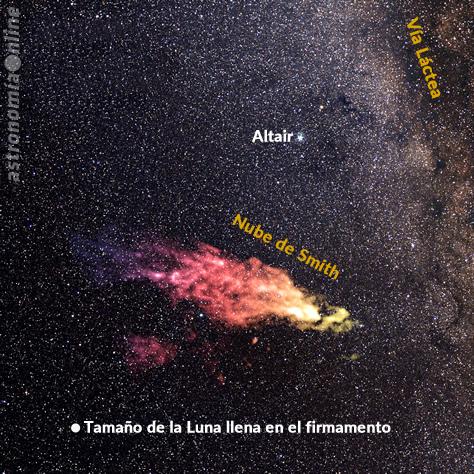 Esta imagen compuesta muestra el tamaño y la ubicación de la Nube de Smith en el firmamento terrestre. La nube aparece en color falso, a partir de las longitudes de onda observadas por el radiotelescopio de Green Bank, Virginia. La imagen en luz visible del campo de estrellas de fondo muestra la ubicación actual de la nube, en dirección a la constelación de Aquila y cerca de su estrella más brillante, Altair. El tamaño angular de la nube es de 15 grados, y se indica el tamaño angular de la Luna llena para su comparación. Créditos de la imagen: B. Saxton y F. Lockman (NRAO/AUI/NSF), A. Mellinger, Z. Levay (STScI), NASA, ESA, Astronomía Online.